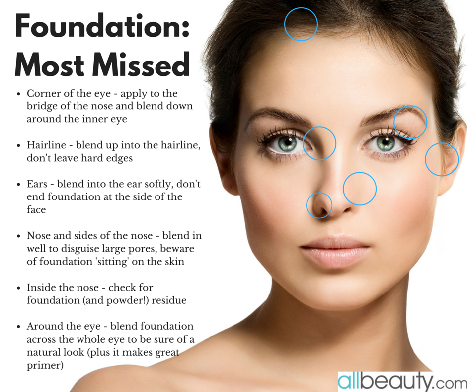 Applying Foundation Most Missed Foundation Spots