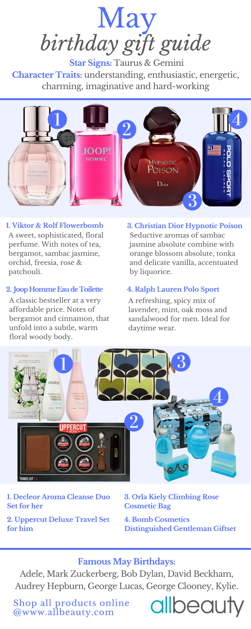 May Birthday Gift Guide Infographic