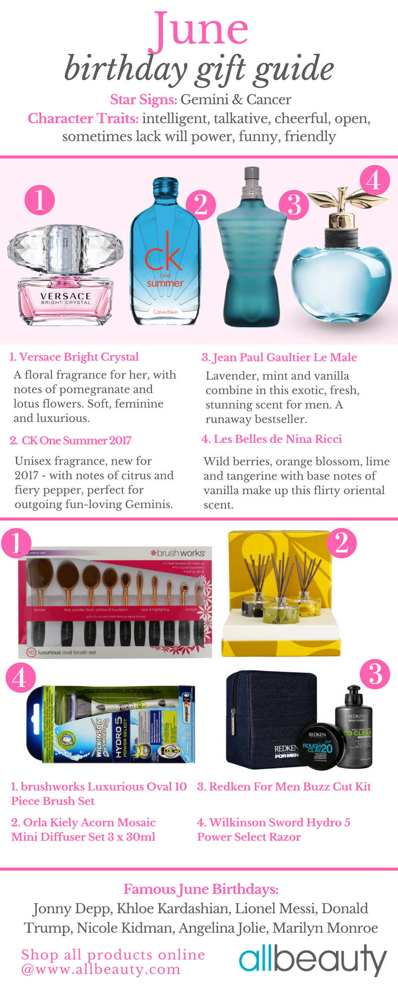 June Birthday Gift Guide Infographic