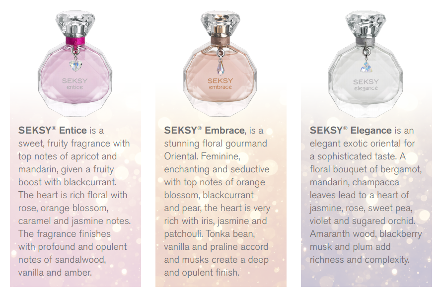 Seksy beauty fragrances allbeauty blog